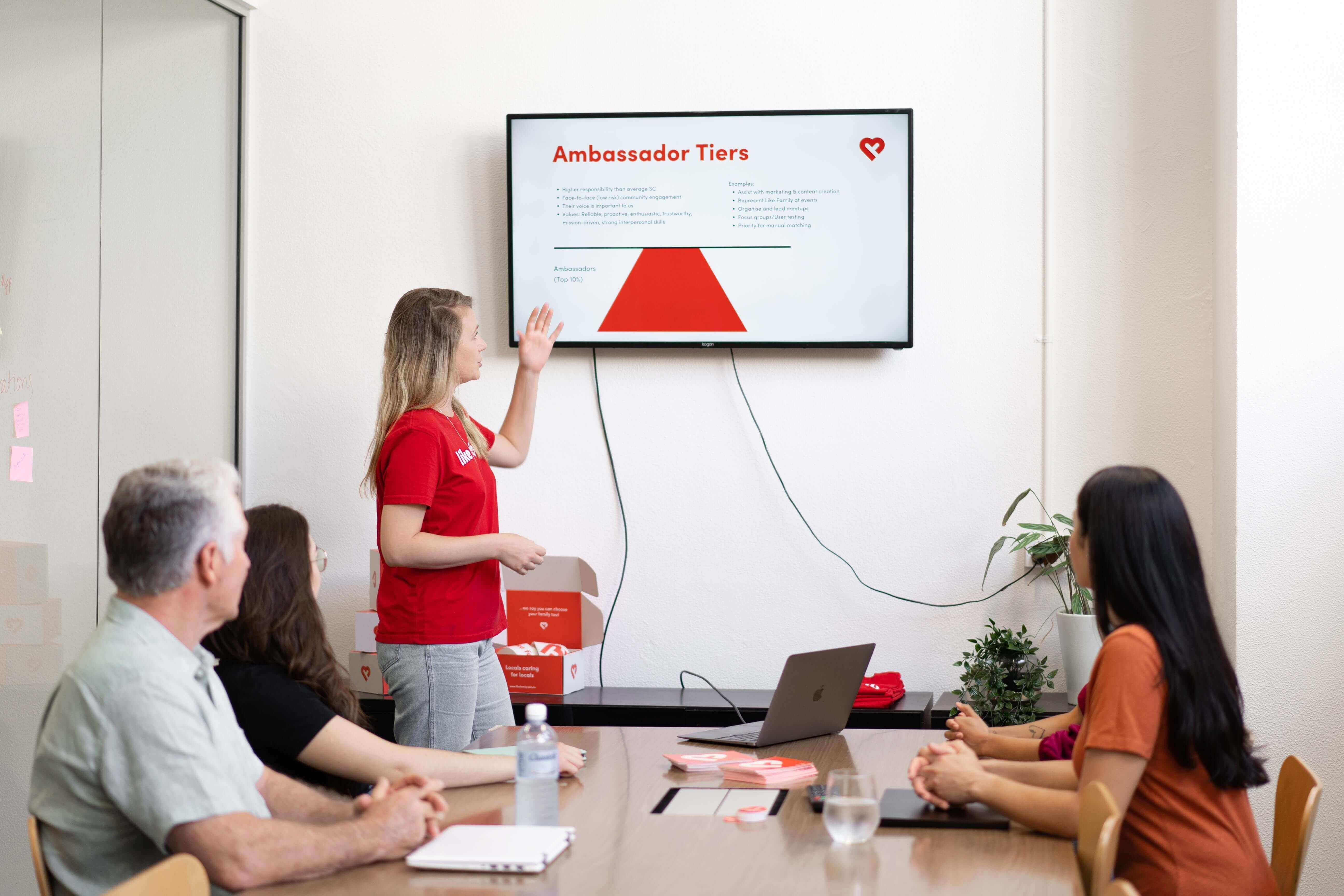 A woman pointing at a presentation in a board room while a group of people look on.